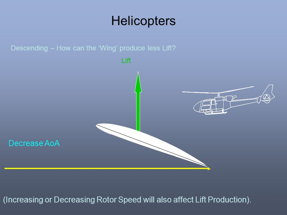 Helicopters Decrease AoA