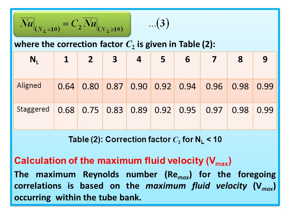 Chapter 4 2 flow across a tube bundle heat exchanger for Factor table of 99