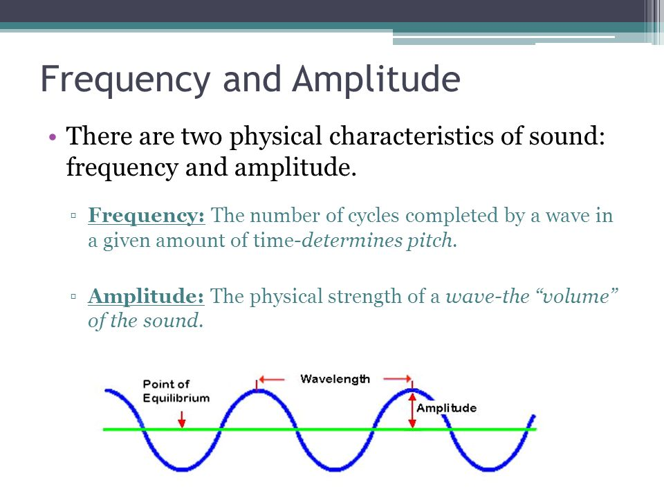 sound frequency and amplitude relationship