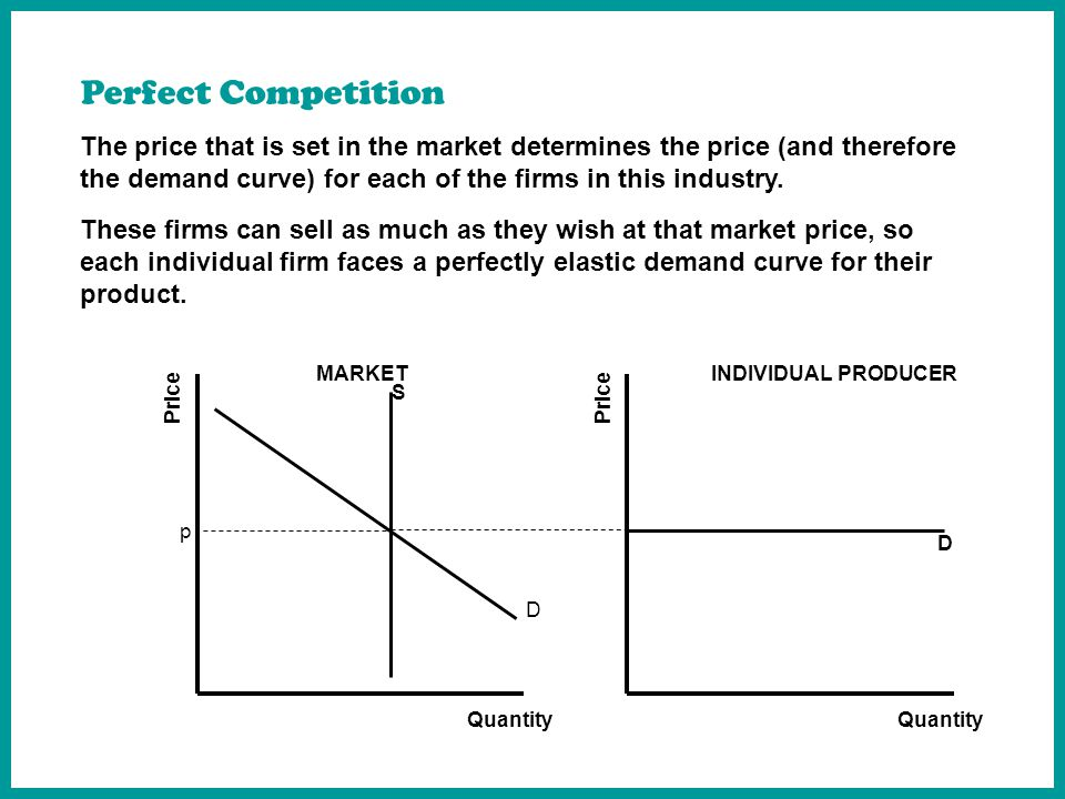 elasticity of demand and market structures The prevalent market structures found in many resource markets  demand  elasticity, we run the market simulations for a wide range of values.