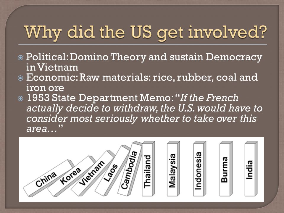 why did the us get involved in vietnam coursework In order to find out why the us got involved in vietnam and which point was the   first of all i will be looking at the domestic policies that caused the us to get.