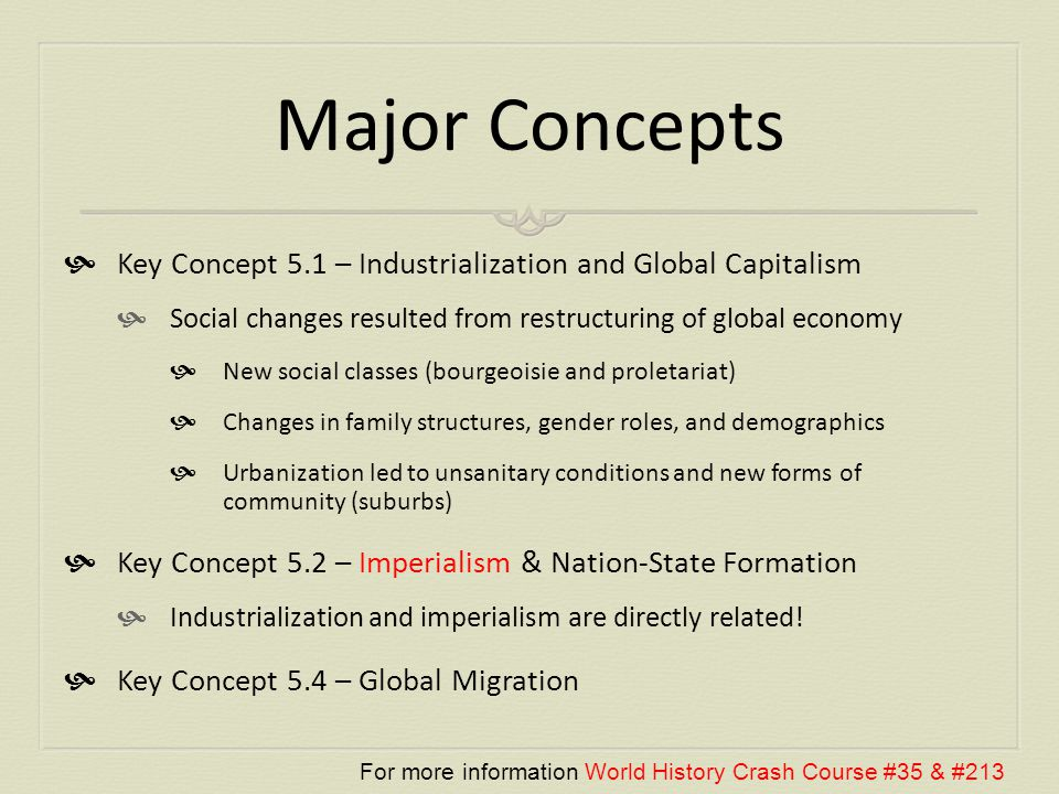 Crash course china imperialism essay