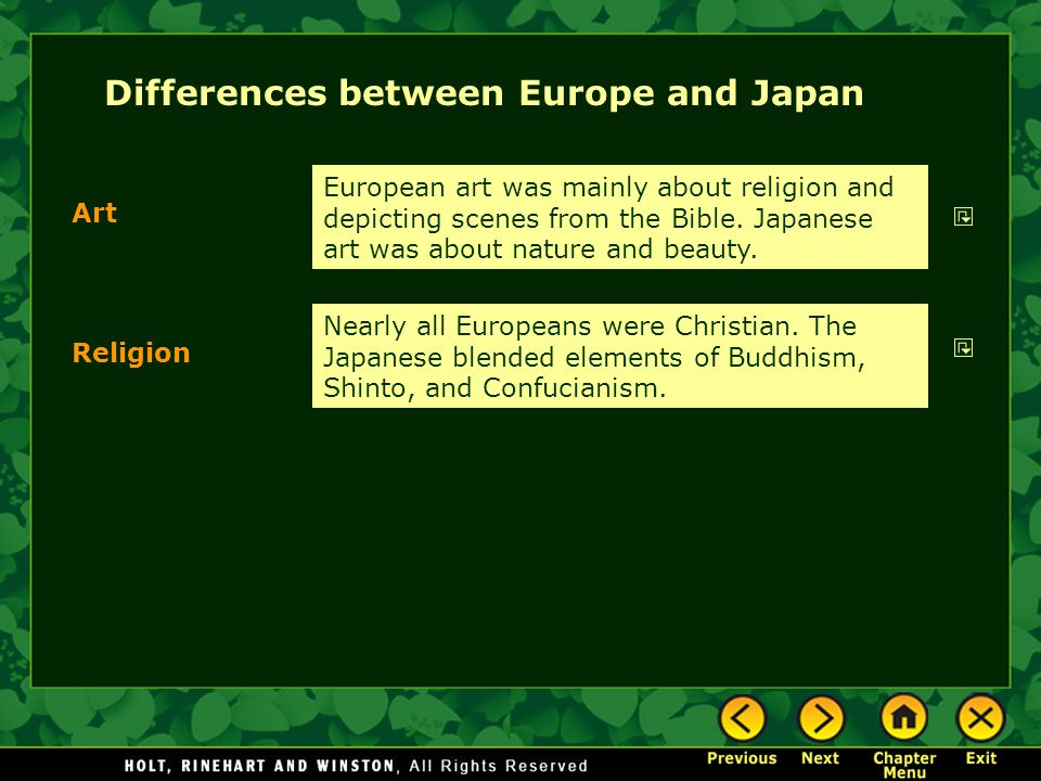 Differences between Europe and Japan