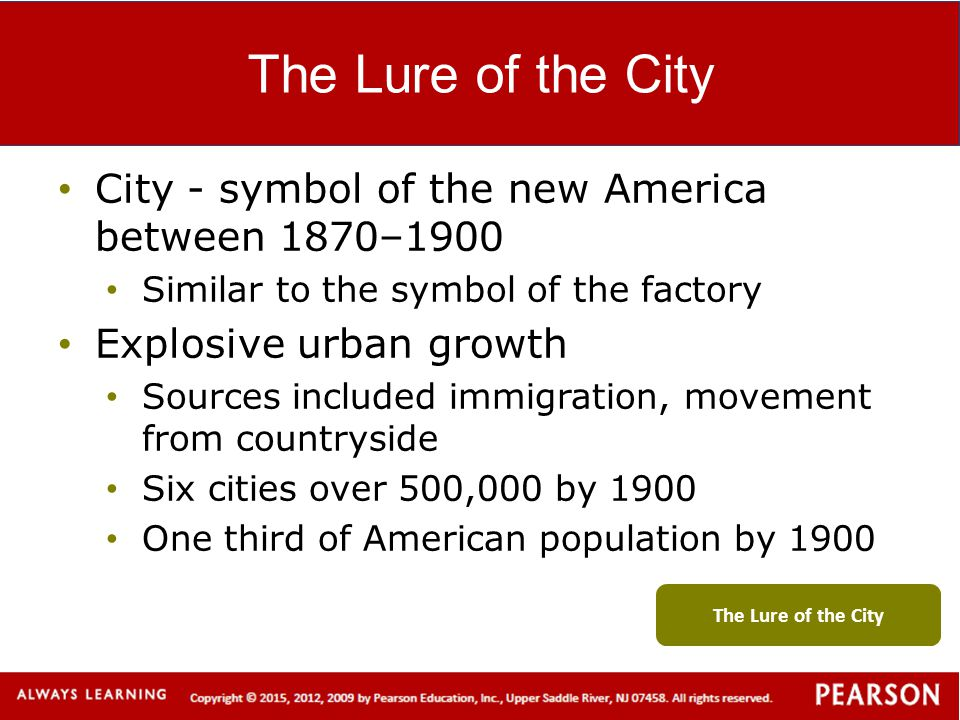 Industrialization and Urbanization in the United States, 1880–1929