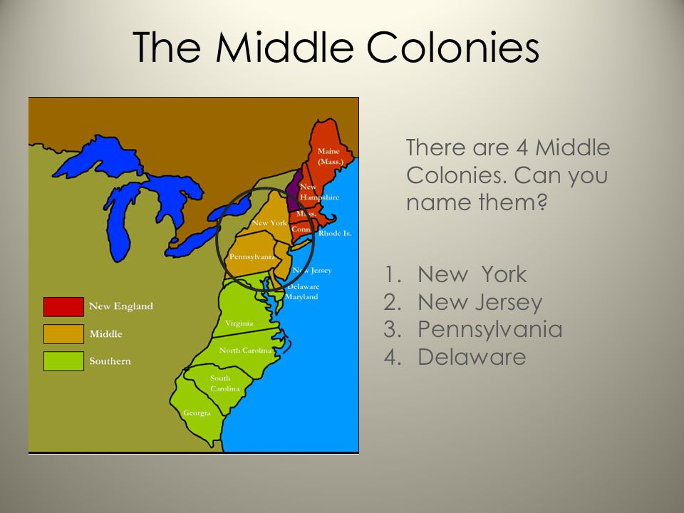 northern colonies vs southern colonies Start studying differences between new england, middle, and southern colonies learn vocabulary, terms, and more with flashcards, games, and other study tools.