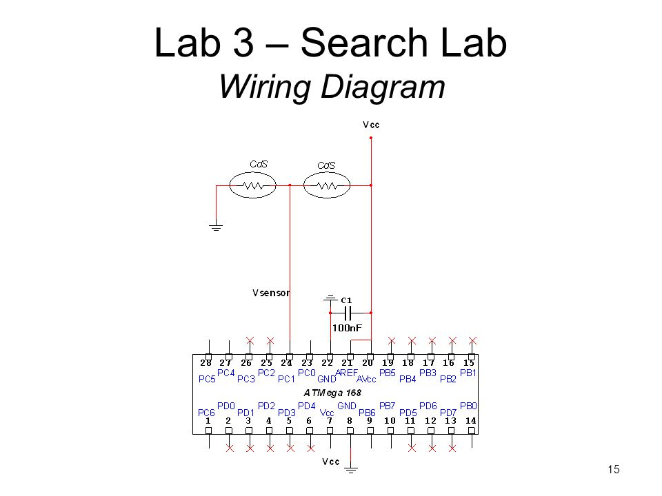Lab+3+%E2%80%93+Search+Lab+Wiring+Diagram analog to digital conversion ppt video online download  at alyssarenee.co
