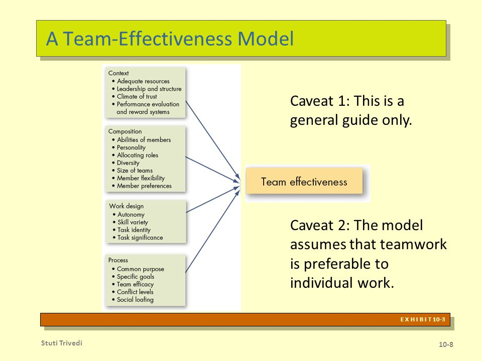 important components of effective teamwork I have found in my consulting career that one of the biggest obstacles to teamwork is effective team communication  tips for effective team communication .