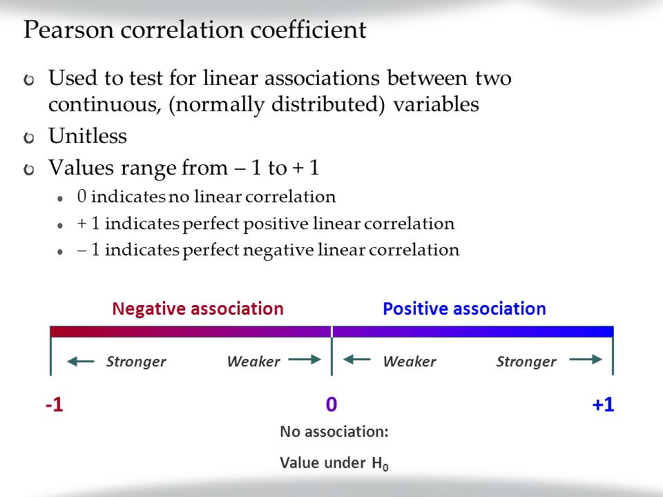 pearson's correlation coefficient Pearson correlation coefficient the calculation of the correlation coefficient of two random variables person_outlinetimurschedule 3 years ago articles that describe this calculator pearson correlation coefficient pearson correlation coefficient add import_export mode_edit delete.