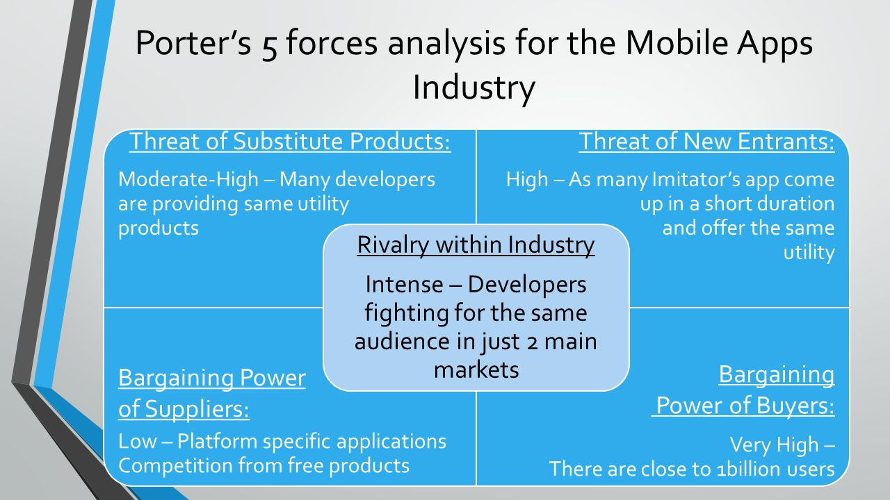 an analysis of the role of the market players Gain clear insights into the market through in-depth strategic analysis review stay ahead of the competition through market shares, key strategies and company, product benchmarking understand the role of emerging markets in global ethernet controller market.