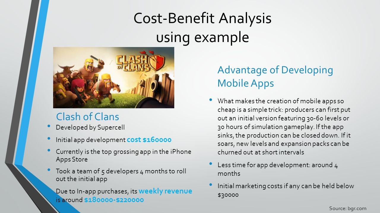 Cost-Benefit Analysis using example