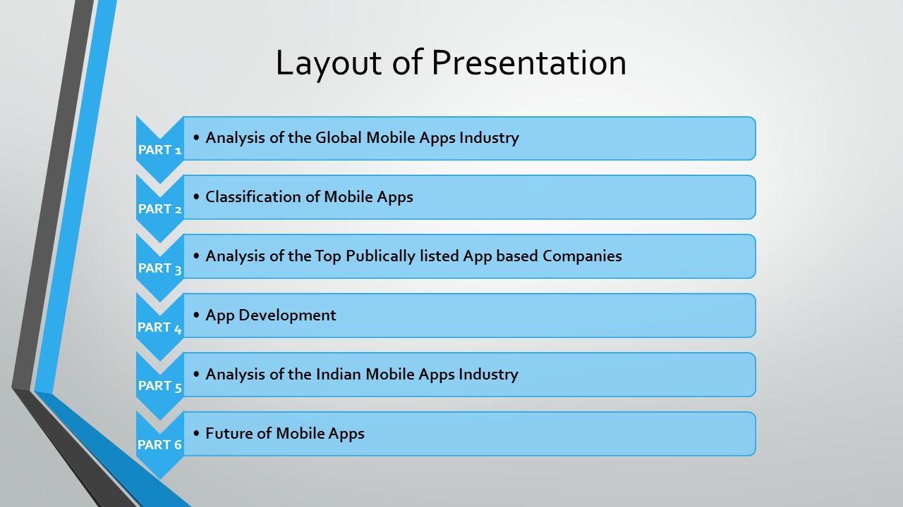 Layout of Presentation