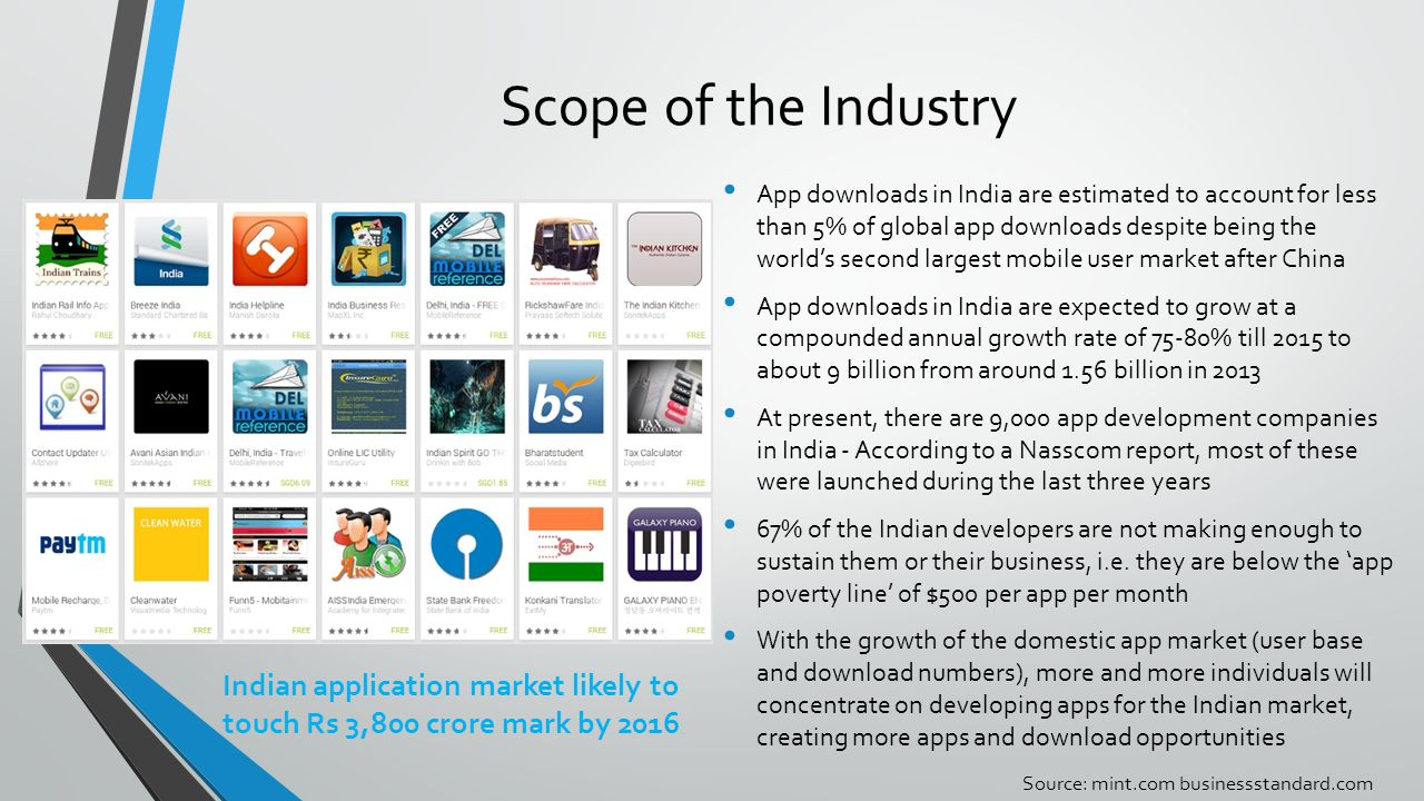 Indian application market likely to touch Rs 3,800 crore mark by 2016