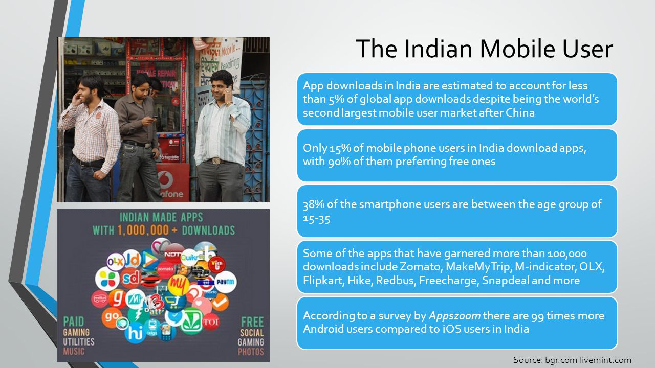 The Indian Mobile User