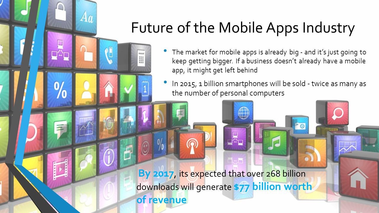 Future of the Mobile Apps Industry