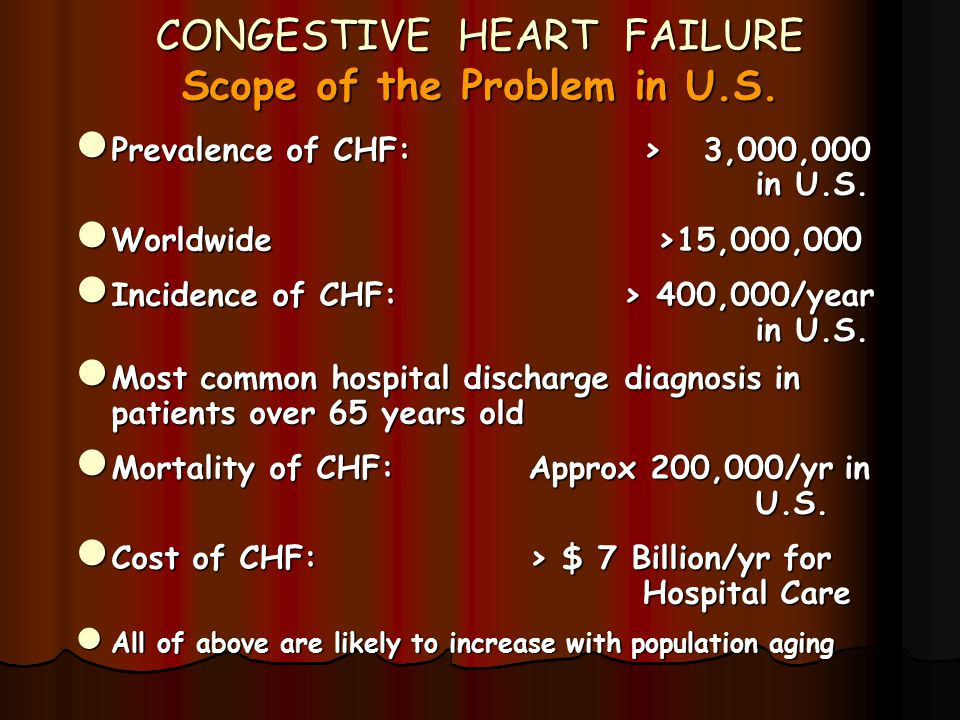 an introduction to the issue of congestive heart failure Introduction according to the american heart association, there are approximately 5 million people in the united states living with congestive heart failure (chf), or heart failure, and approximately 550,000 new chf cases each year.