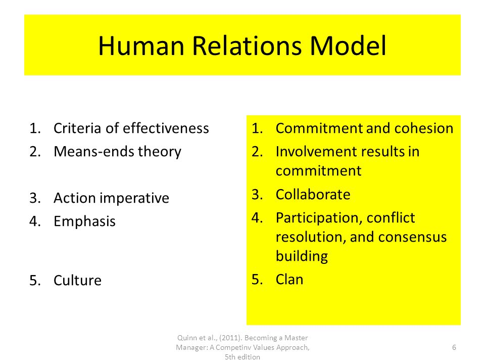 systems theory and human relations Human relations management theories emphasize the importance of aligning the   systems theory looks for holistic patterns in scientific and.