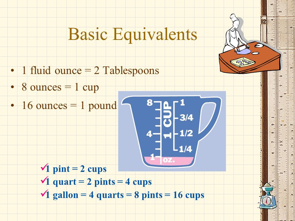 Measuring what you need to know ppt video online download for 8 tablespoons to cups