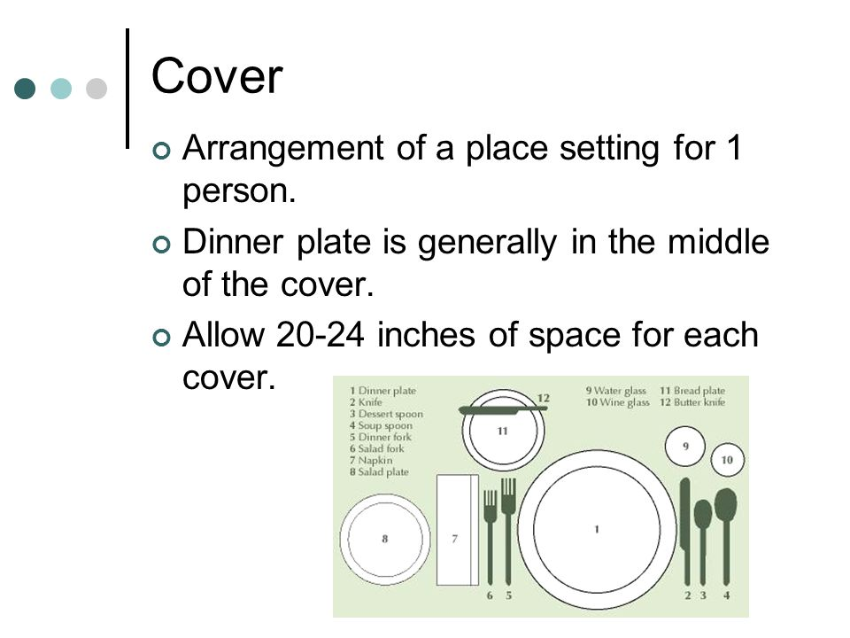 Cover Arrangement of a place setting for 1 person.