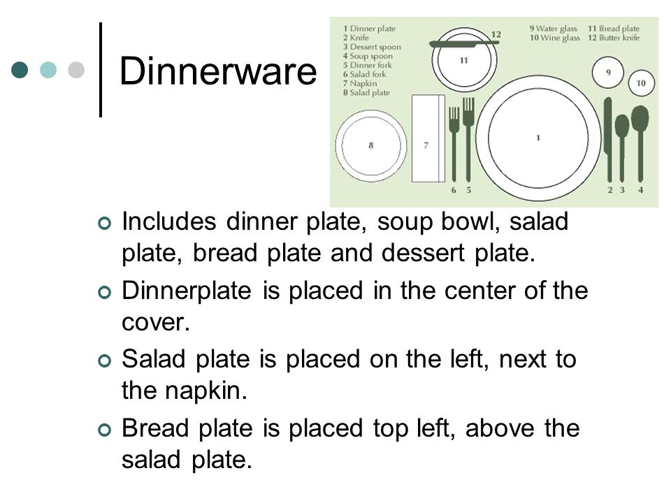 Dinnerware Includes dinner plate, soup bowl, salad plate, bread plate and dessert plate. Dinnerplate is placed in the center of the cover.