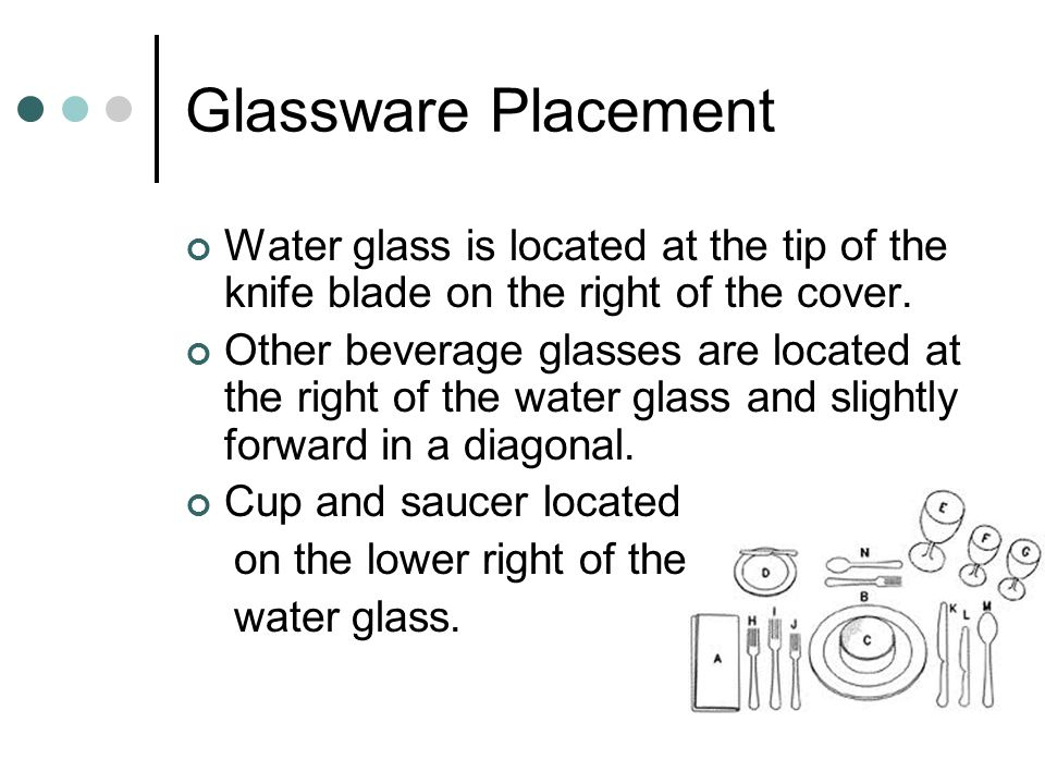 Glassware Placement Water glass is located at the tip of the knife blade on the right of the cover.