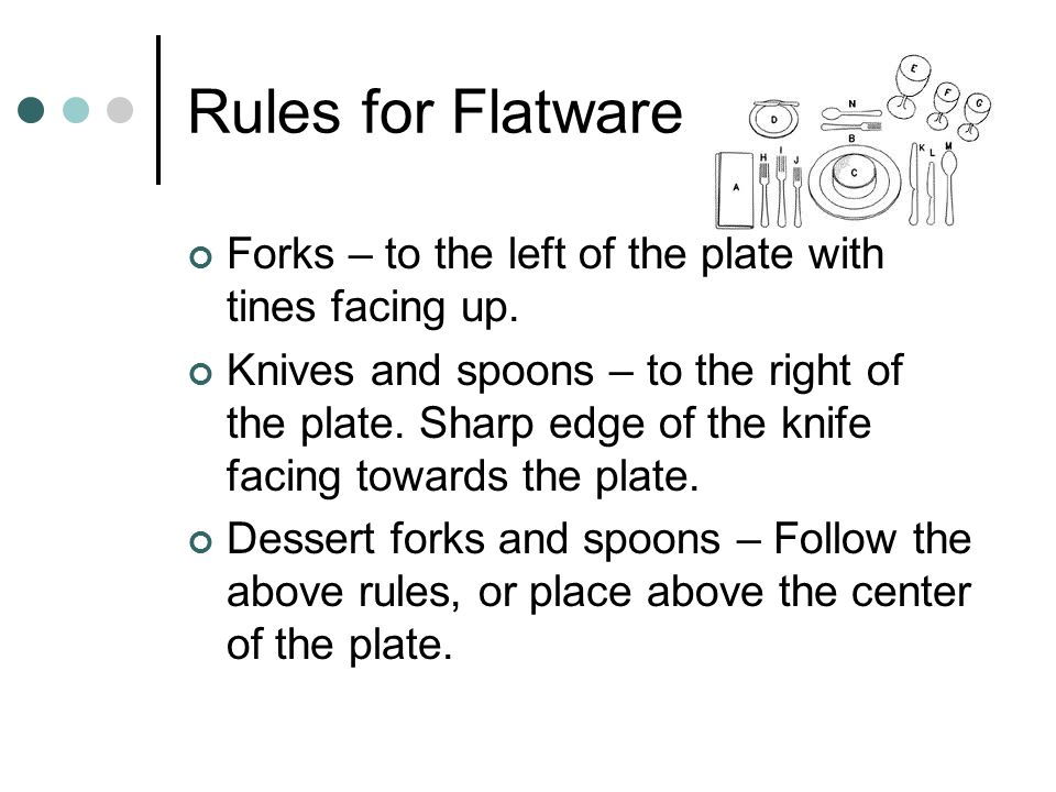 Rules for Flatware Forks – to the left of the plate with tines facing up.