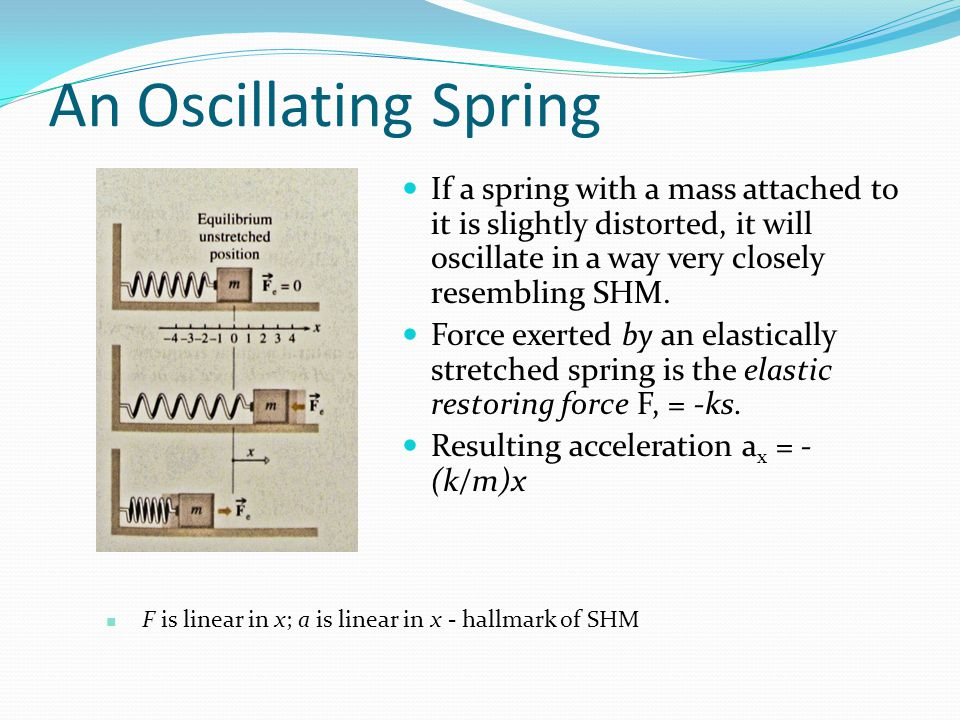 what is the relationship between mass and period in an oscillating spring pendulum
