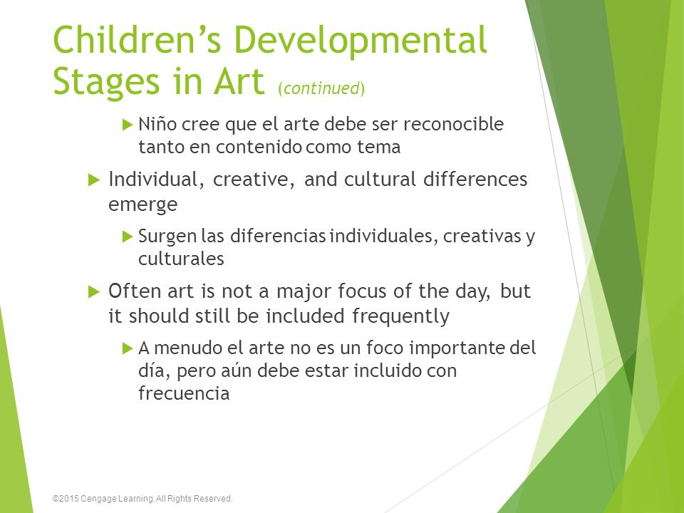 Children's Developmental Stages in Art (continued)