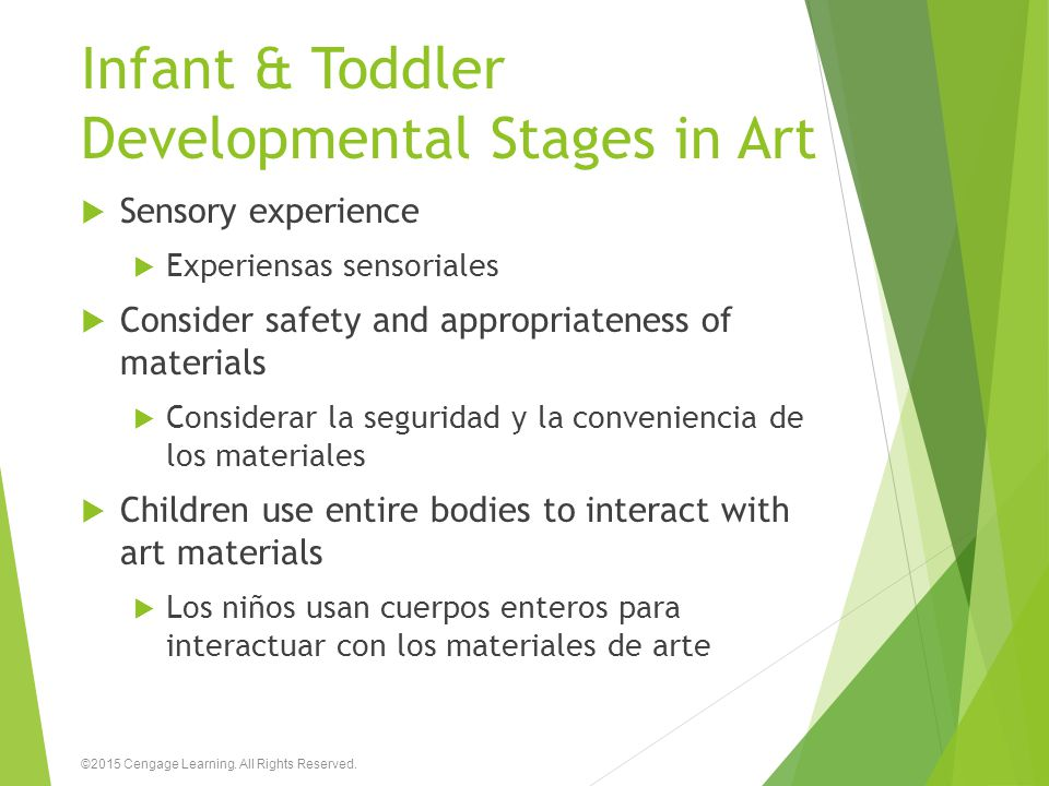 Infant & Toddler Developmental Stages in Art