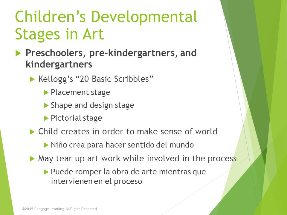 Children's Developmental Stages in Art