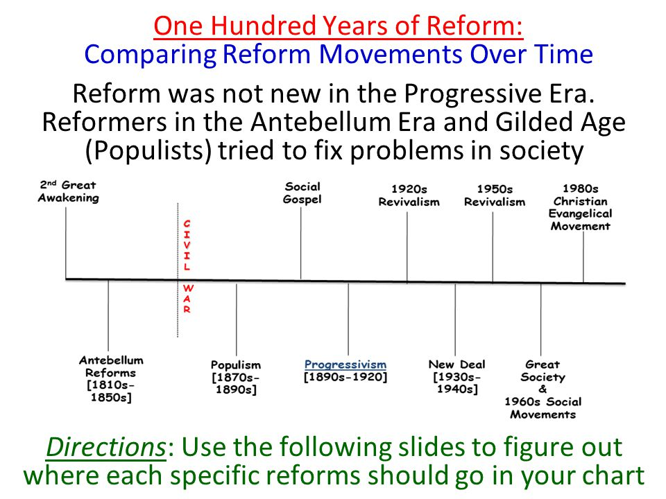 the progressive movement which reform was most successful essay Progressive era essays the progressive era was the response of different groups to the problems that were caused by the rapid industrialization and urbanization that came after the civil war.