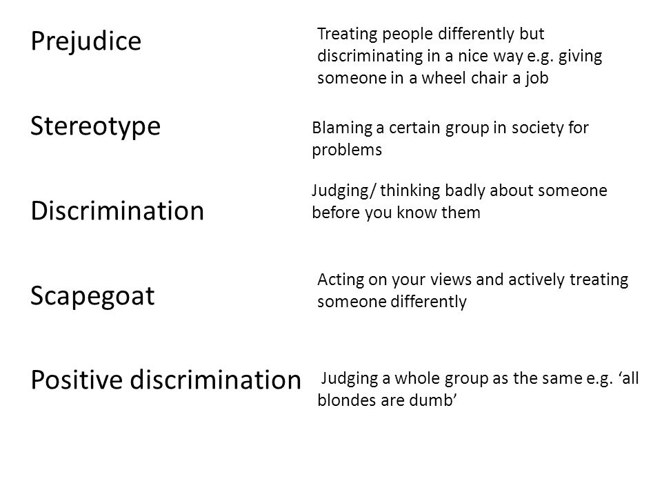 discrimination and stereotyping in america Chapter learning objectives 1 social categorization and stereotyping describe the fundamental process of social categorization and its influence on thoughts.