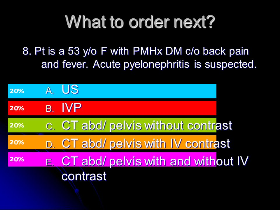 What to order next US IVP CT abd/ pelvis without contrast