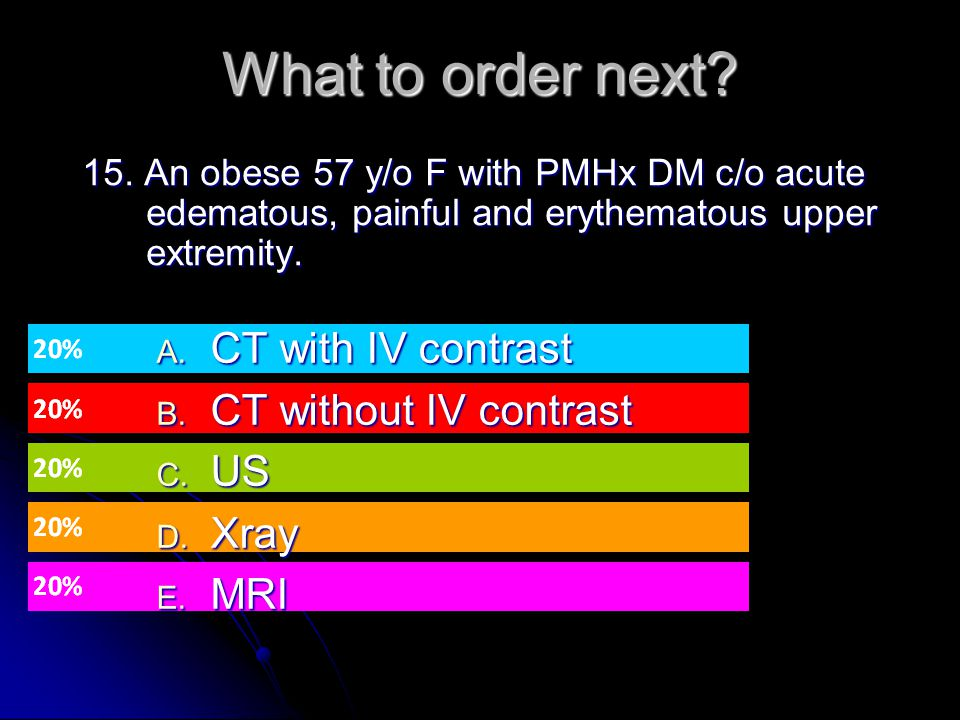 What to order next CT with IV contrast CT without IV contrast US Xray