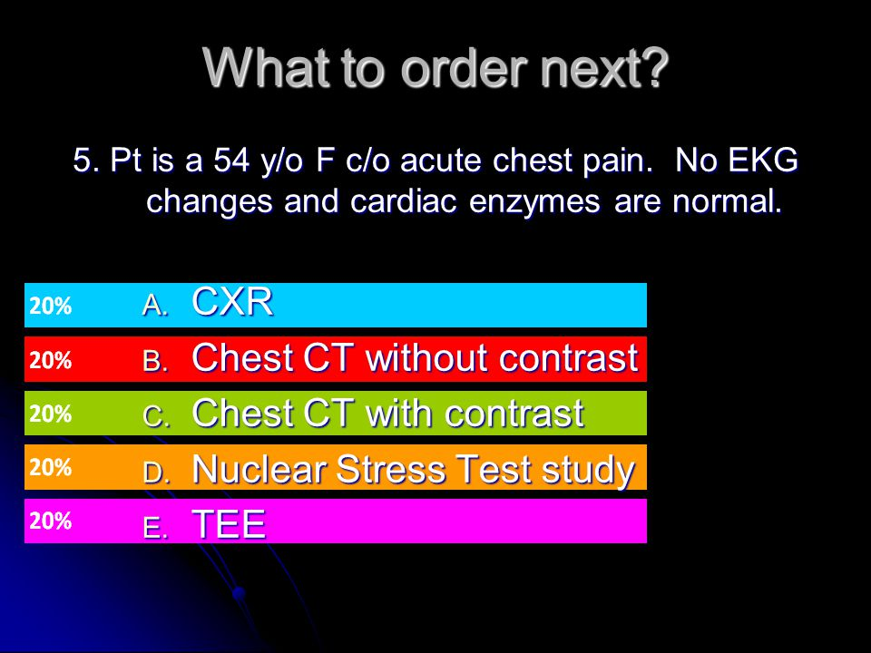 What to order next CXR Chest CT without contrast