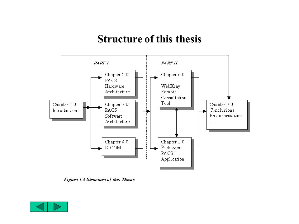 dissertation methodology structure This page outlines the stages of an honours thesis and provides links to other   outlines which method you chose and why (your methodology) what, when,.