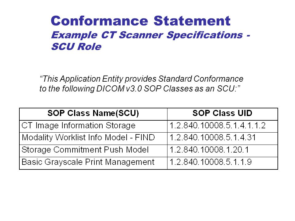 Conformance and standards