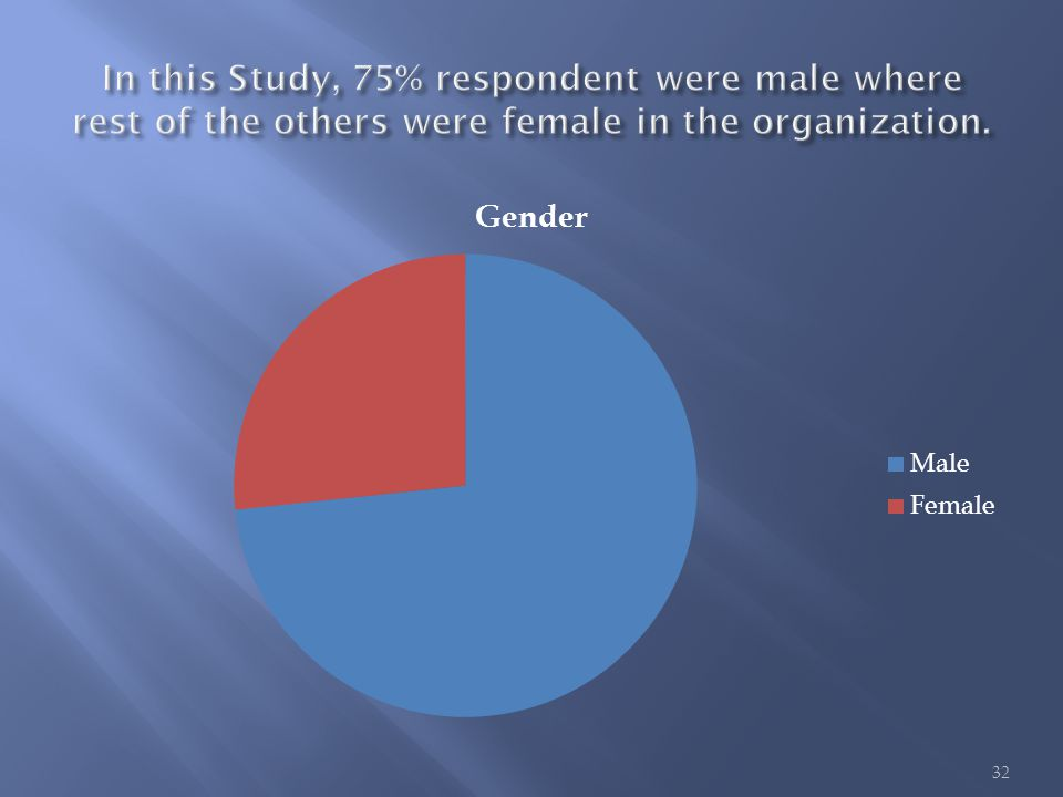 a study on women in management Women working in full-time management, business, and financial operations jobs had median weekly earnings of $941 in 2008, more than women earned in any other major occupational category the second-highest paying job group was professional and related occupations, in which women earned $867 per.
