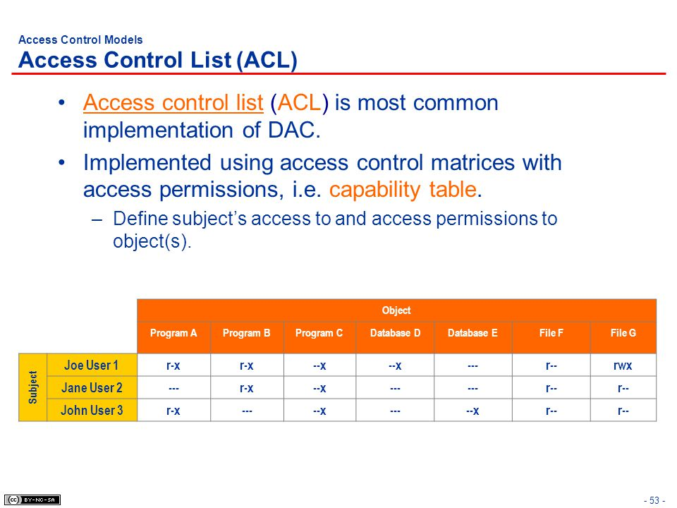access control models Info only what are access control models access control ensures that only authenticated and authorized entities can access resources for example, it ensures that only authenticated users who have been granted appropriate permissions can access files on a server.