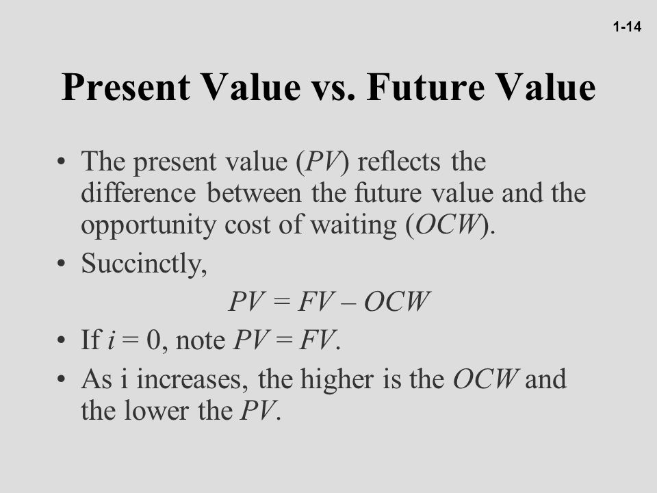 present value future value Read this essay on present value/future value come browse our large digital warehouse of free sample essays get the knowledge you need in order to pass your classes and more only at termpaperwarehousecom.