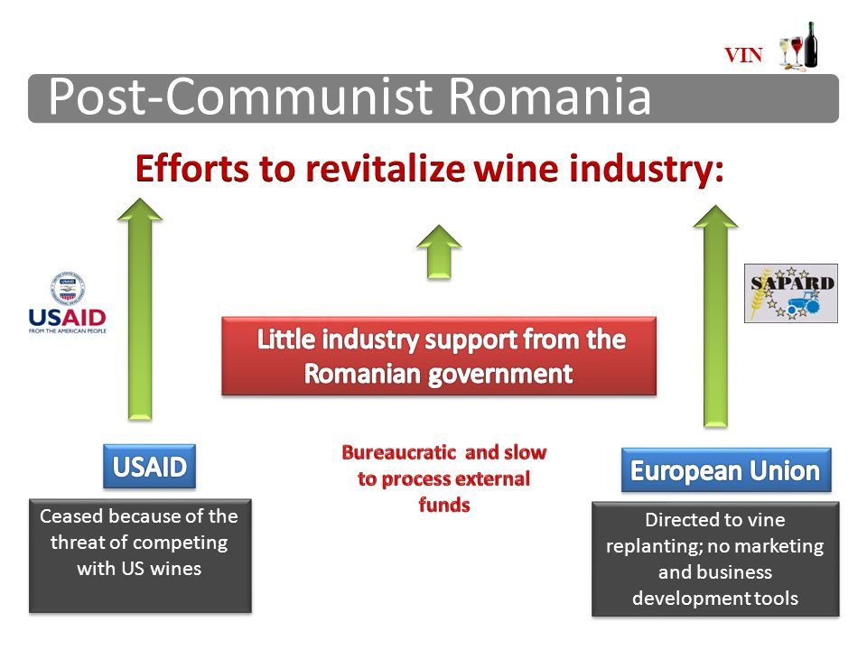 The Wine Market in Romania