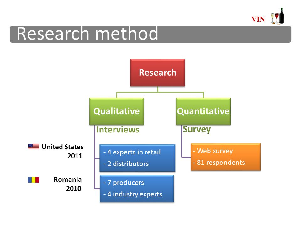 limitations to qualitative research