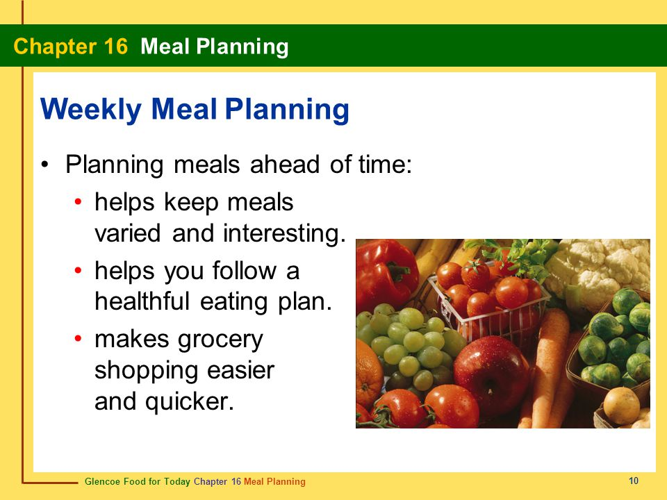 Weekly Meal Planning Planning meals ahead of time: