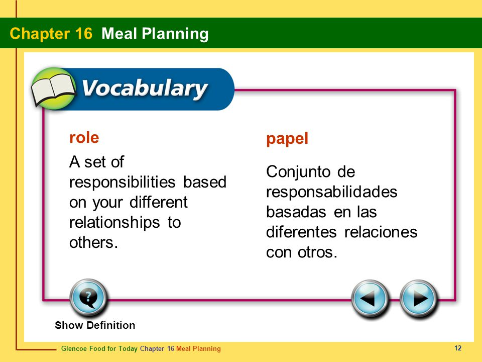 role papel. A set of responsibilities based on your different relationships to others.
