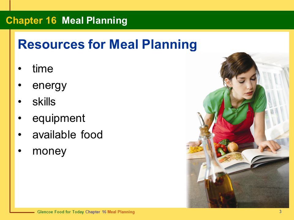Resources for Meal Planning