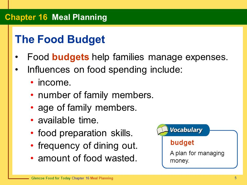 The Food Budget Food budgets help families manage expenses.
