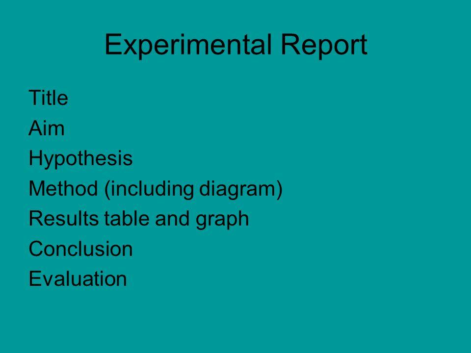 aim hypothesis method
