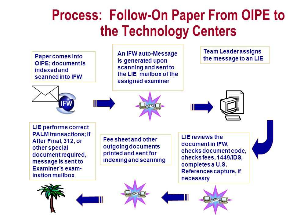 Introduction To The Uspto Ppt Video Online Download