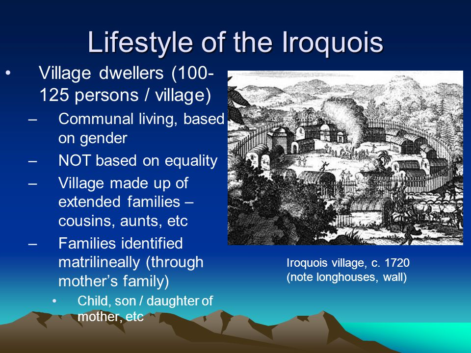 Lifestyle of the Iroquois