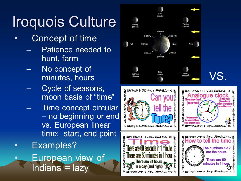 Iroquois Culture VS. Concept of time Examples