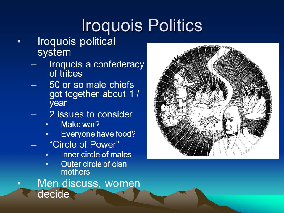 Iroquois Politics Iroquois political system Men discuss, women decide